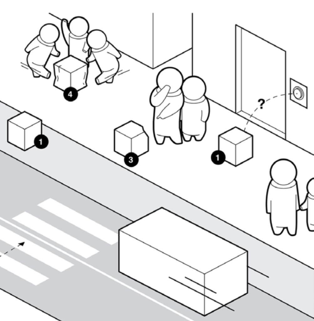 [research] Robot Citizenship: A Design Perspective